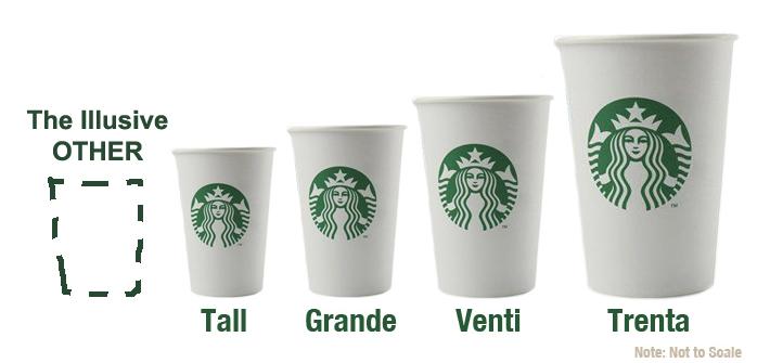 コーヒーサイズ